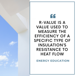 R-value is a value used to measure insulation resistance